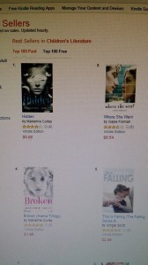 Young Adult Bestseller List on Amazon.com.au on October 1st, 2014
